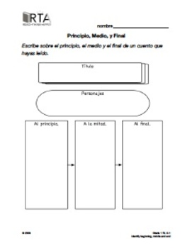 Spanish Read and Respond Sheets for Kindergarten, First and Second Grade