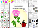 Spanish Reader's Theater Script: Life Cycles, Insects And Plants, Photosynthesis