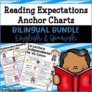 Bilingual Reading Anchor Charts Bundle-English and Spanish Charts