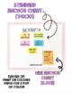 Spanish Reading Anchor Charts - 20 Standard-sized AND Mini Anchor Charts!