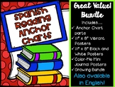 Spanish Reading Comprehension Posters & Anchor Chart Parts