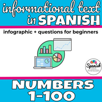 Spanish Reading: Numbers Infographic