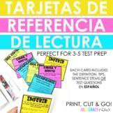 Spanish Reading Strategies Mini Anchor Charts, Takeaways,