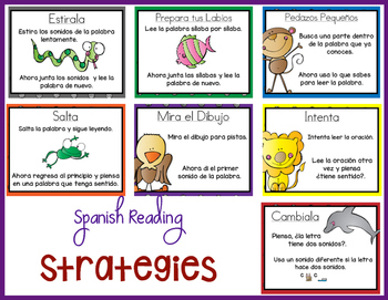 Spanish Reading Strategy Posters