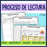 Spanish Reading Strategies / Proceso de lectura Distance Learning