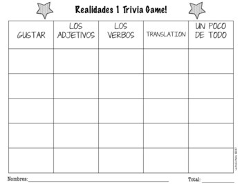 Spanish Realidades 1: Capítulos 1A & 1B Jeopardy-style Trivia Game
