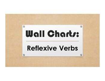 Spanish Reflexive Verb Wall Charts