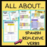 Spanish Reflexive Verbs, ALL ABOUT THEM, speaking and writ
