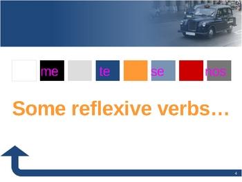 Spanish Reflexive Verbs - Advanced