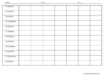 Spanish Reflexive Verbs Chart (Tabla de los Verbos Reflexivos)