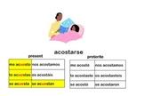 Spanish Reflexive Verbs Conjugations, Present & Preterite