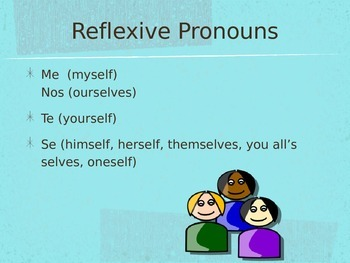 Spanish Reflexive Verbs PowerPoint Presentation Slideshow