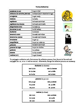 Spanish Reflexive Verbs Reference Sheet
