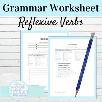 Spanish Reflexive Verbs: Sentence Building worksheet (Verbos Reflexivos)