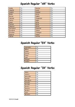 Spanish Regular Verbs Worksheet: Top 50 Infinitives
