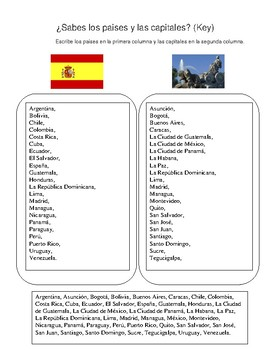 Spanish Resources for Geography of Spanish-speaking Countries Units