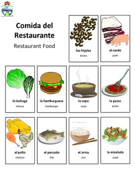 Spanish Restaurant Menu Lesson