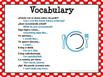 Spanish Restaurant Partner Practice Dialogues