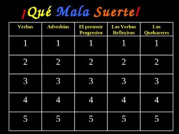 Spanish Review Game- Que Mala Suerte