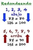 Spanish Rounding Numbers Poster (Cartel de redondeando los