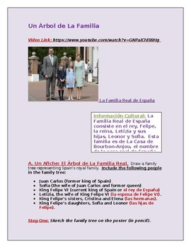 Spanish Royal Family Project