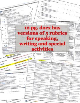 Spanish Rubrics, writing, speaking, participation -Rúbricas y consejos