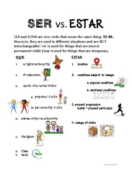Spanish -SER vs ESTAR-explanation w/ graphics-Xword-No prep-Printable