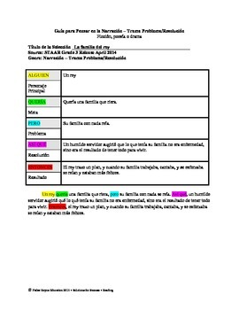 Spanish STAAR Analysis & Activities: La familia del rey, Grade 4