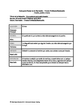 Spanish STAAR Analysis & Activities: Una cuchara para cada bocado, Grade 5