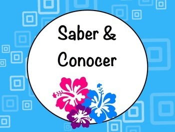 Spanish Saber & Conocer Keynote Slideshow Presentation for