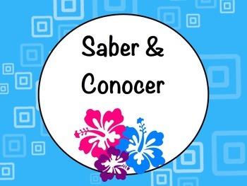 Spanish Saber & Conocer PowerPoint Slideshow Presentation