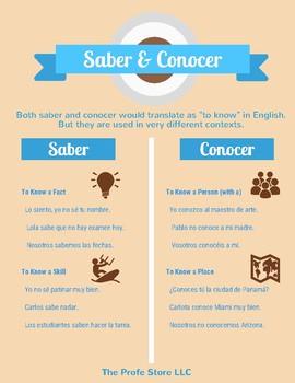 Spanish Saber Vs Conocer Infographic
