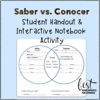 spanish saber and conocer interactive notebook activity and student handout. Black Bedroom Furniture Sets. Home Design Ideas