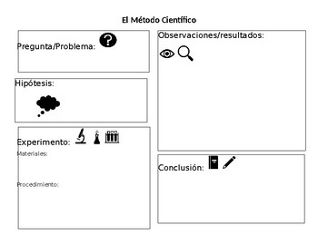 Spanish Scientific Method/Método Científico