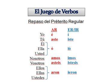 Spanish Sentence Writing Activity : Regular and Irregular Preterit