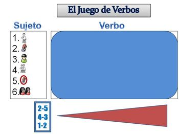 Spanish Sentence Writing Activity with  Regular Preterit (Powerpoint)