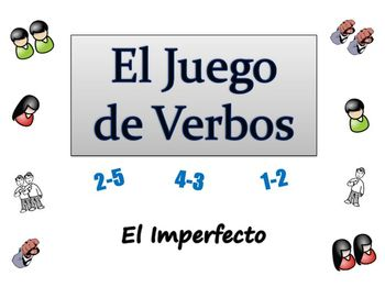 Spanish Sentence Writing Activity with the Imperfect (Powerpoint)