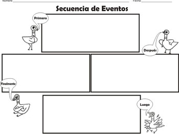 Spanish Sequence of Events diagrams (4 steps)