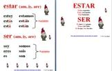 Spanish Ser & Estar Mnemonic & Rhyme Reference or Signs