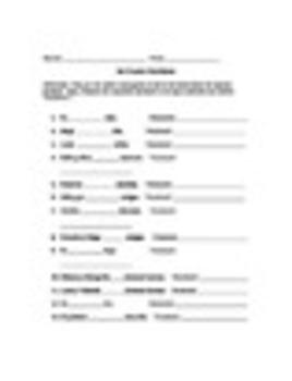 Spanish Ser Worksheets Practice Set for Any Level