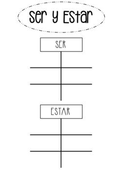 Spanish Ser and Estar Conjugation Cut and Paste Note Sheet