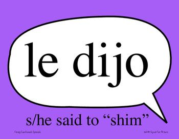 Spanish Signs: Obj Pronouns/Irregulars: Great Comprehensible Input