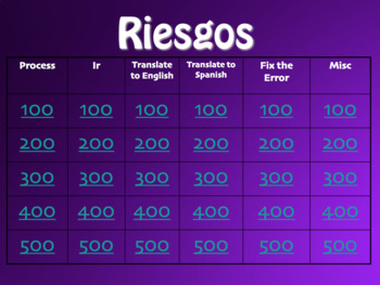 Spanish Simple Future Jeopardy-Style Review Game