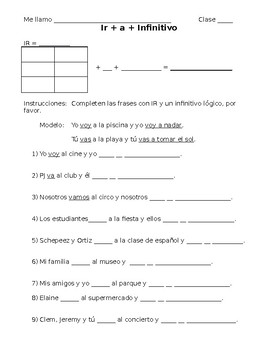 Spanish- Simple Future Student Note Sheet (IR + a + infinitive)