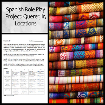 Spanish Skit/Role Play Project: Querer, Ir, Locations
