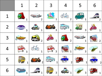 Spanish Transportation Speaking Activity for Small Groups (Quick Prep)