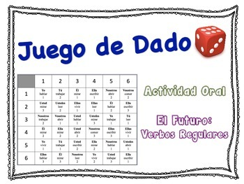 Spanish Simple Future (Regular Verbs) Speaking Activity for Small Groups