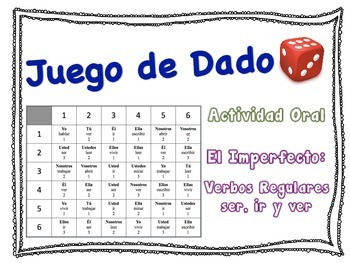 Spanish Imperfect Speaking Activity for Small Groups