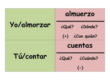 Spanish Stem-Cange Verbs Speaking Activity (Memory with Sentences)