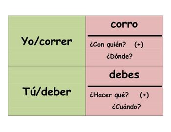 Spanish ER Verbs Speaking Activity (Memory with Sentences)